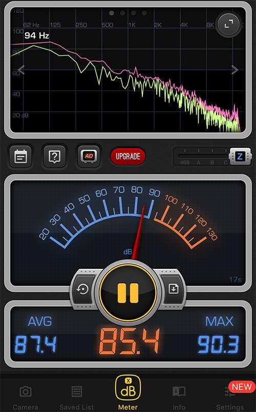 Lauda Air Noise Meter
